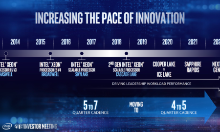 115,000 pieces Intel 10nm new U has not been released and has covered 30 core customers