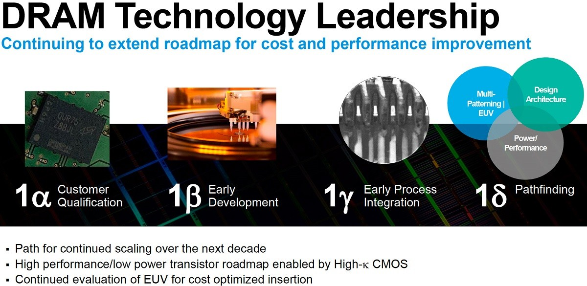 Micron Technology ships the world's first 1α node-based LPDDR4x and DDR4 in bulk